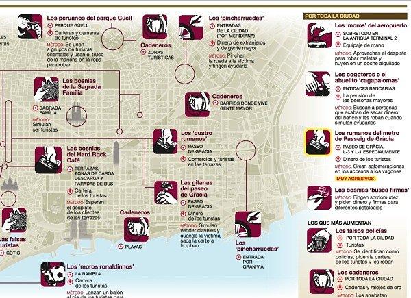 Manguilandia mapa carteristas Barcelona