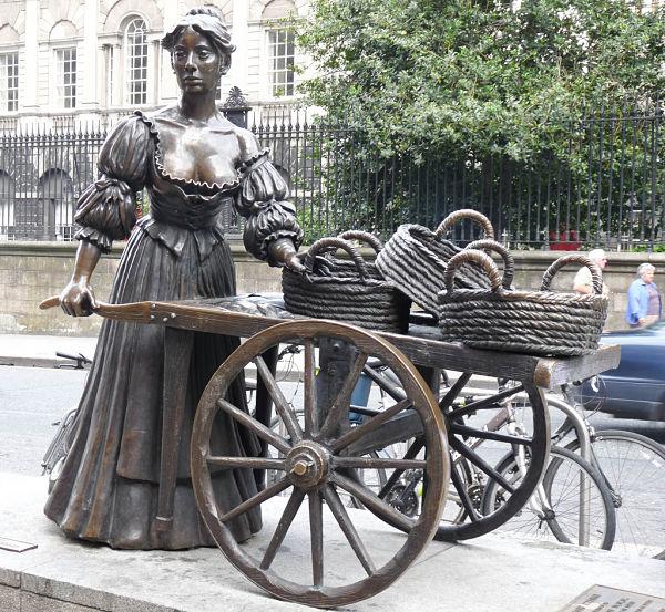 Molly Malone Dublín